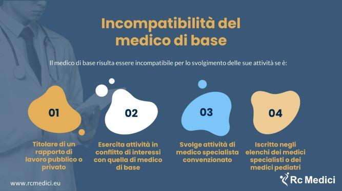 Le Incompatibilità del medico di famiglia